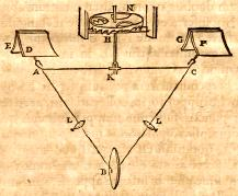 triangularpendulum