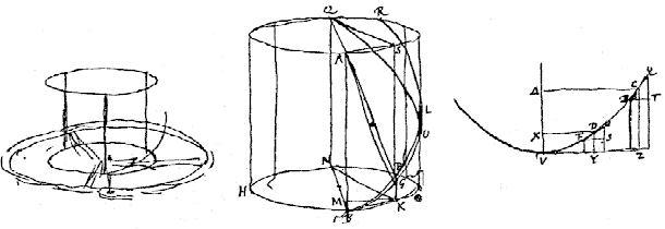 tricordalpendulum