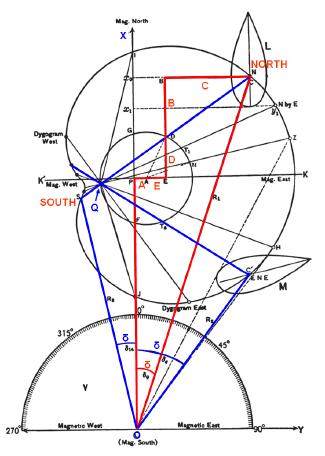 dygogrami-2
