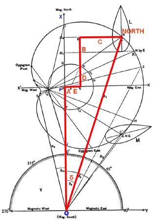 dygogrami-basic