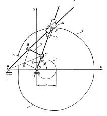limaconmechanism