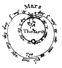 marsorbit