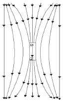 verticallyinducedmagnet
