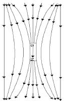 verticallyinducedmagnet