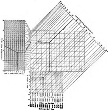 hexagonalchartchainsmall