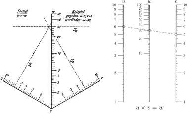 hexagonalvsnomogram
