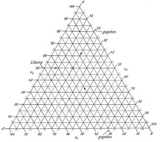 simpletrilinear