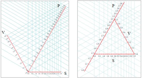 triangularplots