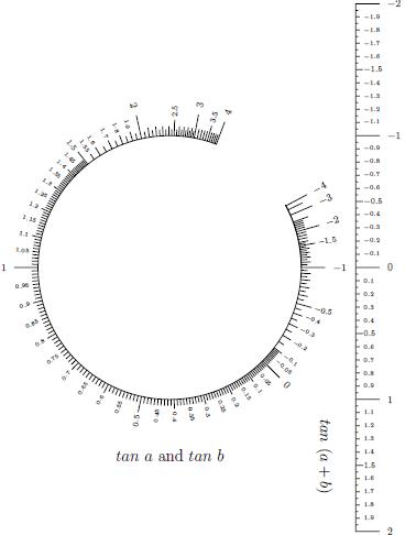 tangentadditioncircular45